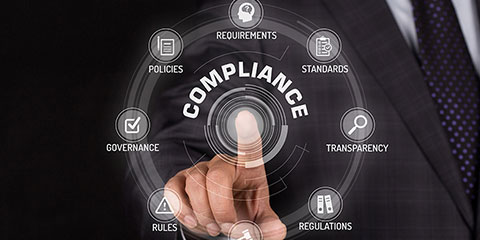 An infographic displaying the parts of compliance